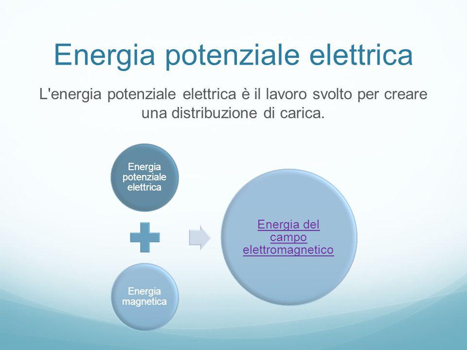 Unità di misura L unità di misura derivata del Sistema Internazionale per l energia è il joule.