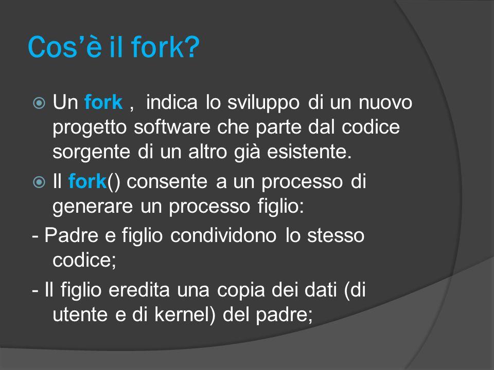 Cos'è il fork Un fork , indica lo sviluppo di un nuovo progetto software che parte dal codice sorgente di un altro già esistente.
