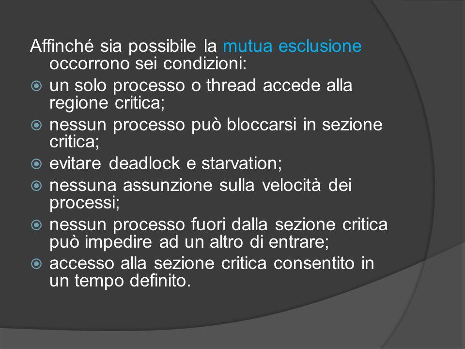 Affinché sia possibile la mutua esclusione occorrono sei condizioni: