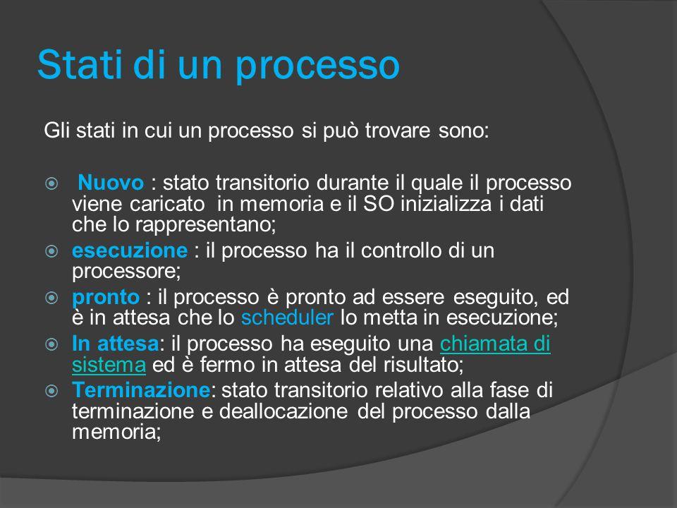 Stati di un processo Gli stati in cui un processo si può trovare sono: