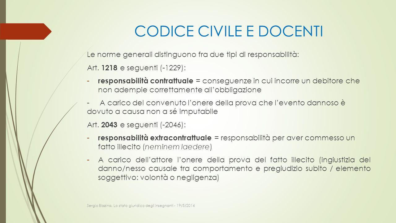CODICE CIVILE E DOCENTI