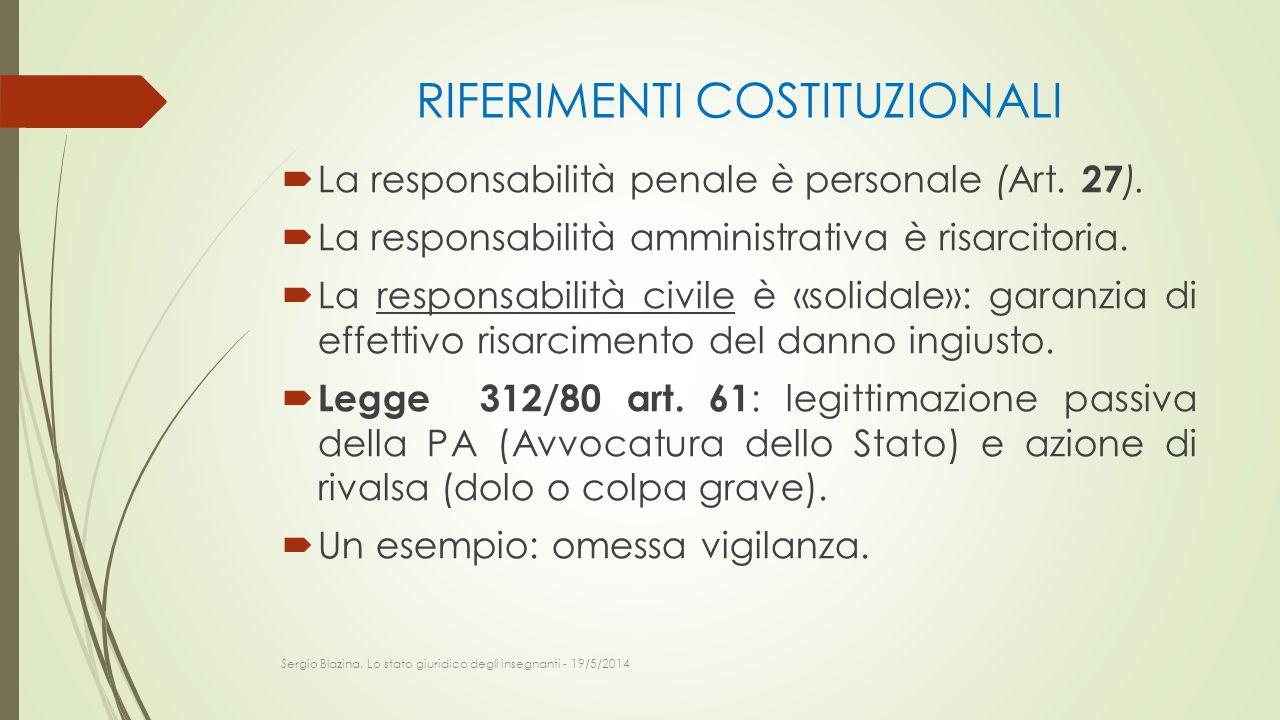 RIFERIMENTI COSTITUZIONALI
