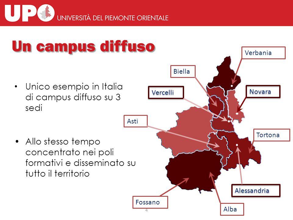 LE NOSTRE SEDI DISIT- Alessandria MED - Novara DISEI - Novara