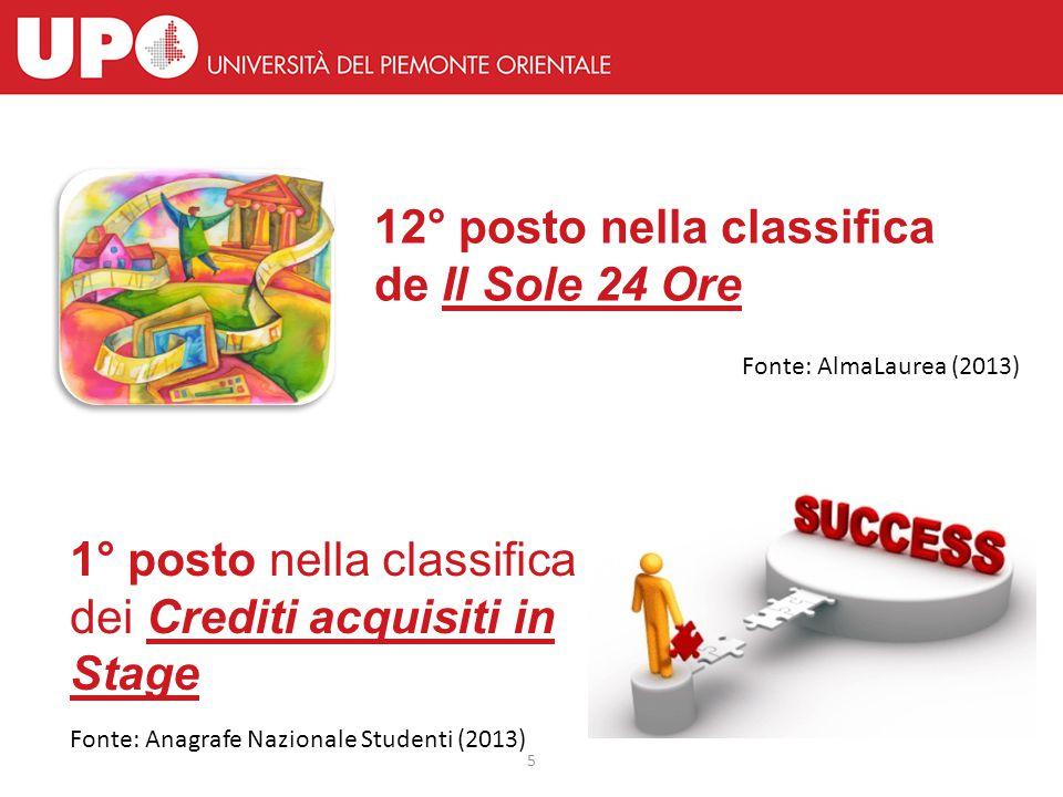Un campus diffuso Unico esempio in Italia di campus diffuso su 3 sedi