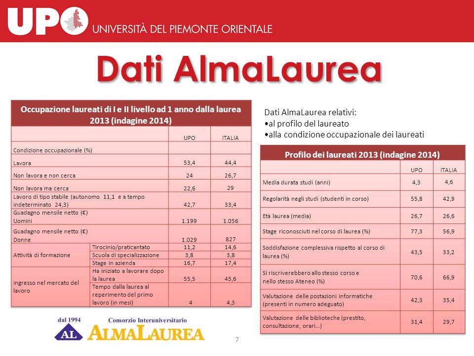 1° posto nella Valutazione della Didattica da parte degli studenti
