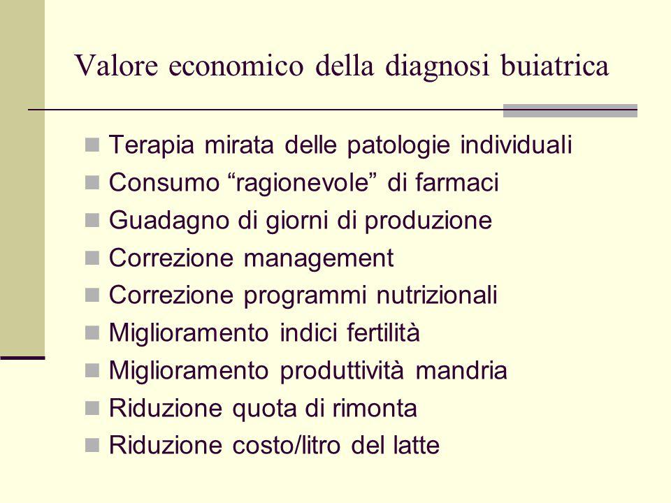 Valore economico della diagnosi buiatrica