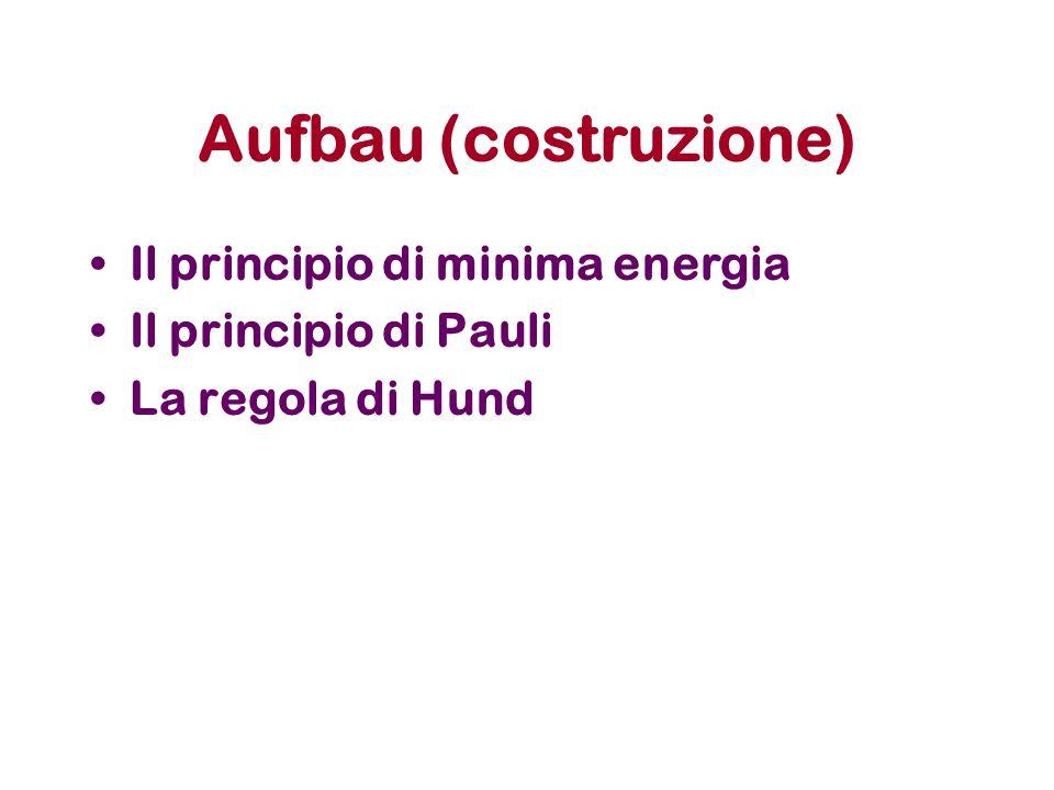 Aufbau (costruzione) Il principio di minima energia