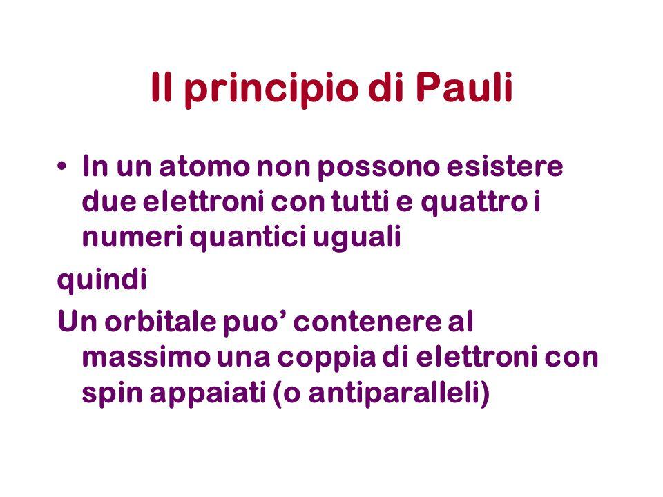 Il principio di Pauli In un atomo non possono esistere due elettroni con tutti e quattro i numeri quantici uguali.