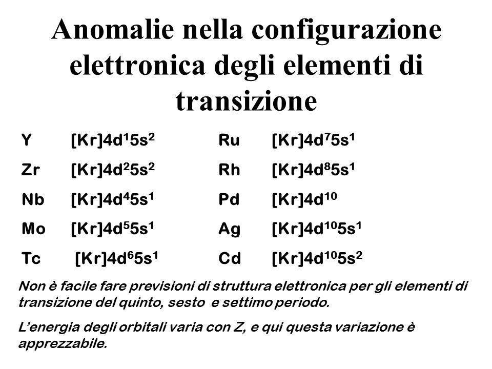 Anomalie nella configurazione elettronica degli elementi di transizione