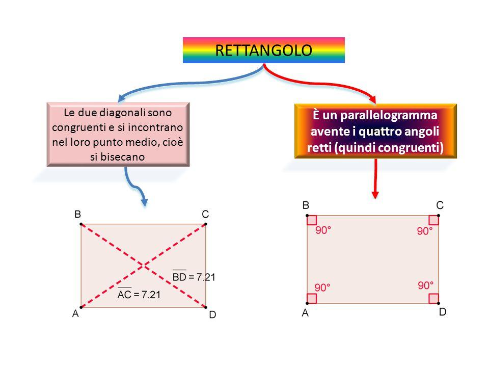 È un parallelogramma avente i quattro angoli retti (quindi congruenti)