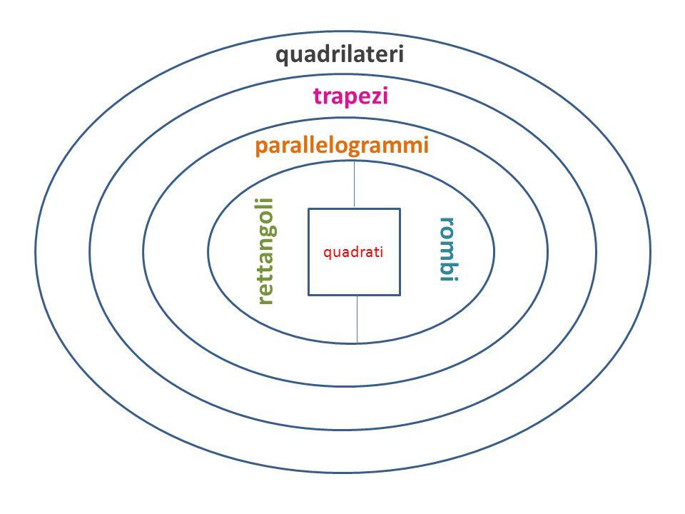 quadrilateri trapezi rettangoli rombi