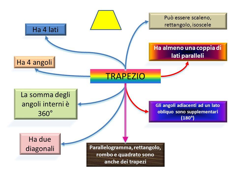 TRAPEZIO Ha 4 lati Ha 4 angoli La somma degli angoli interni è 360°