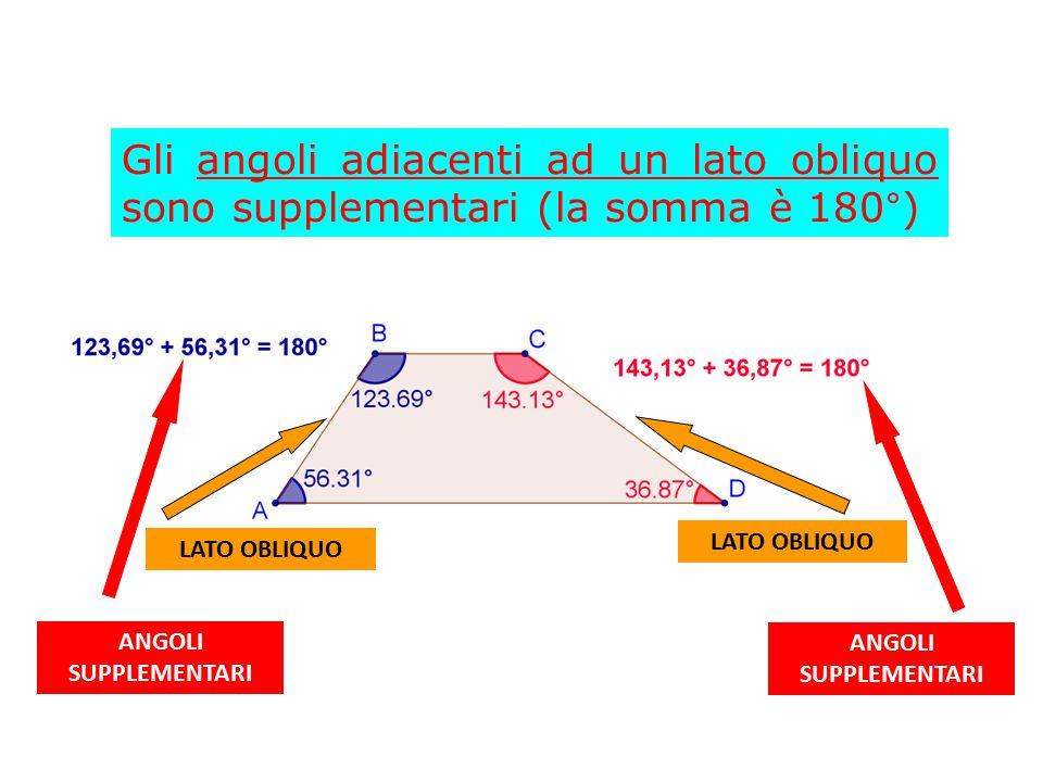 Gli angoli adiacenti ad un lato obliquo sono supplementari (la somma è 180°)