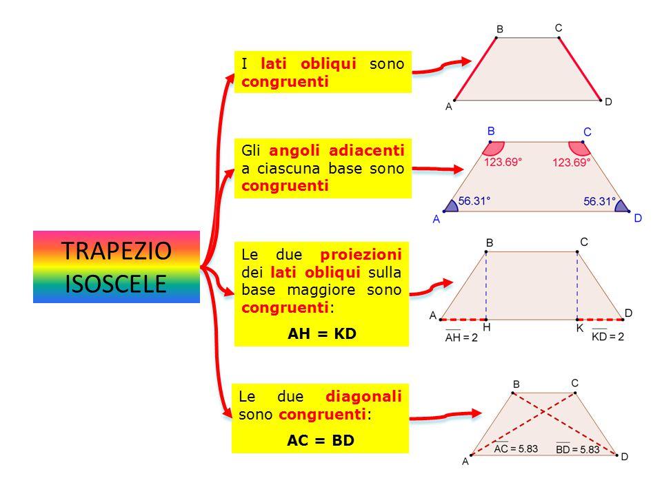 TRAPEZIO ISOSCELE I lati obliqui sono congruenti