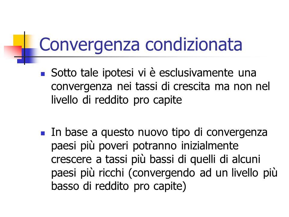 Convergenza condizionata