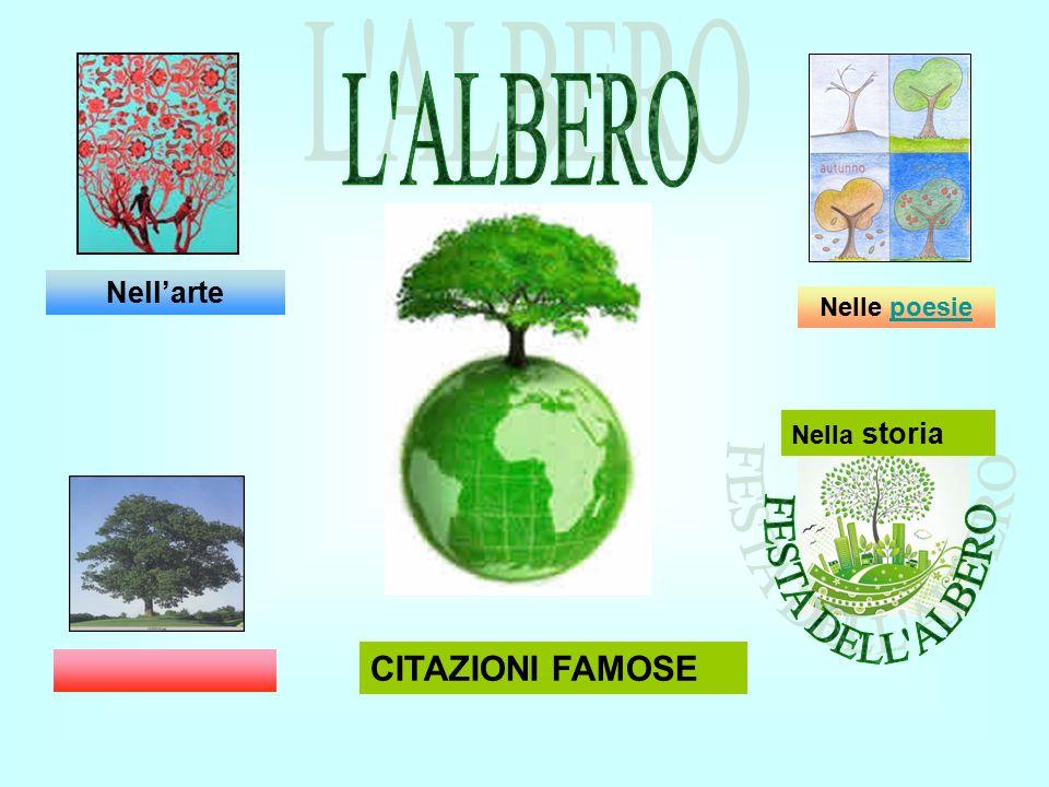 L ALBERO FESTA DELL ALBERO CITAZIONI FAMOSE Nell'arte Nelle poesie