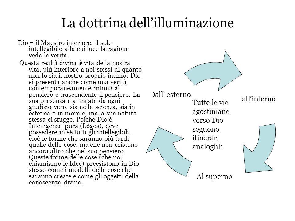 La dottrina dell'illuminazione