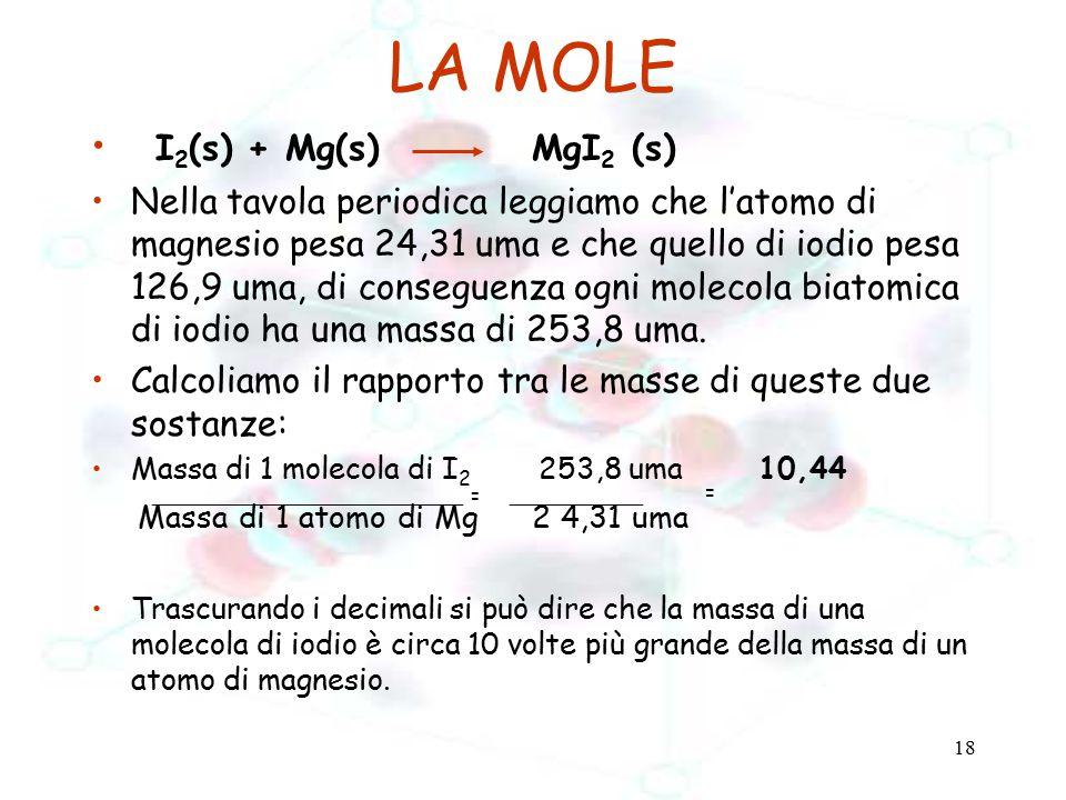 LA MOLE Massa di 1 atomo di Mg 2 4,31 uma I2(s) + Mg(s) MgI2 (s)