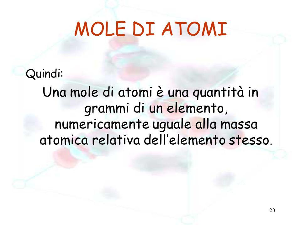 MOLE DI ATOMI Quindi: