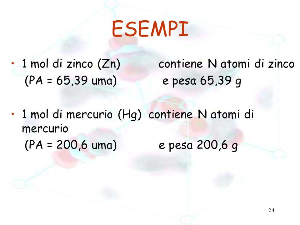 ESEMPI 1 mol di zinco (Zn) contiene N atomi di zinco