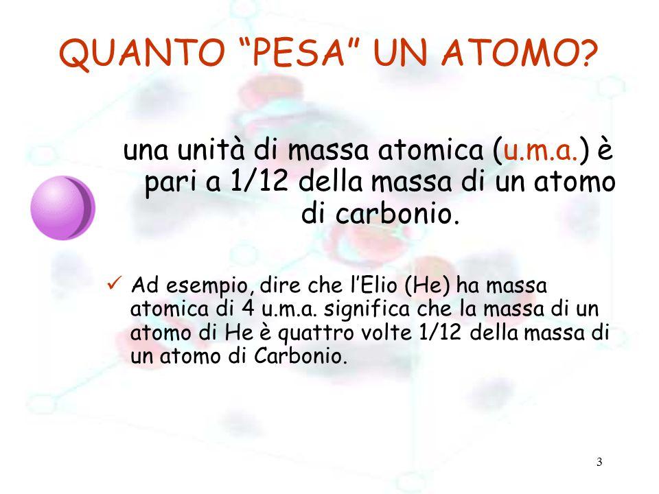 QUANTO PESA UN ATOMO una unità di massa atomica (u.m.a.) è pari a 1/12 della massa di un atomo di carbonio.