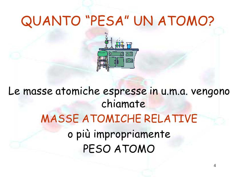 QUANTO PESA UN ATOMO Le masse atomiche espresse in u.m.a. vengono chiamate. MASSE ATOMICHE RELATIVE.