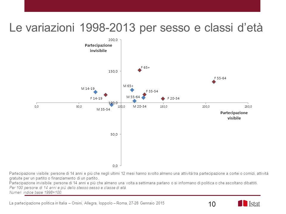 Le variazioni 1998-2013 per sesso e classi d'età
