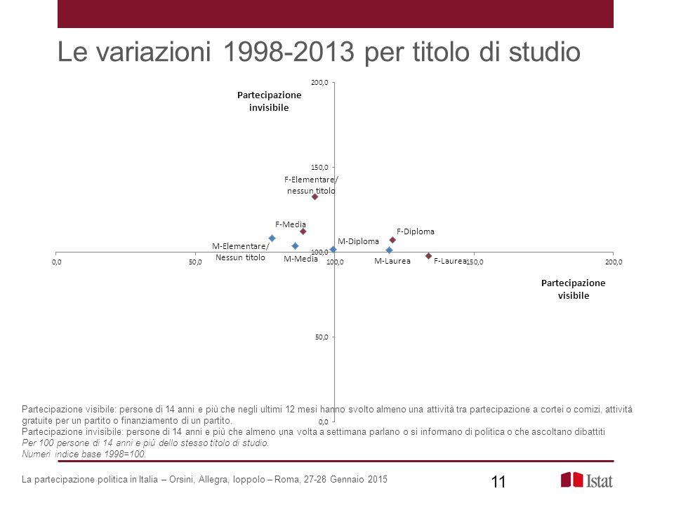 Le variazioni 1998-2013 per titolo di studio