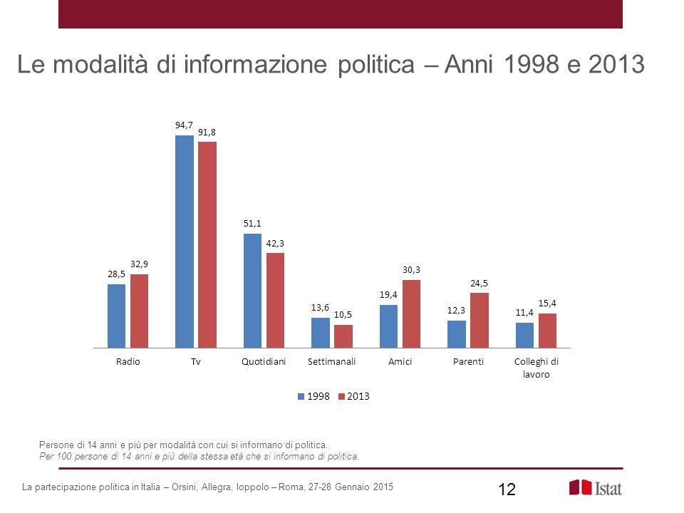Le modalità di informazione politica – Anni 1998 e 2013