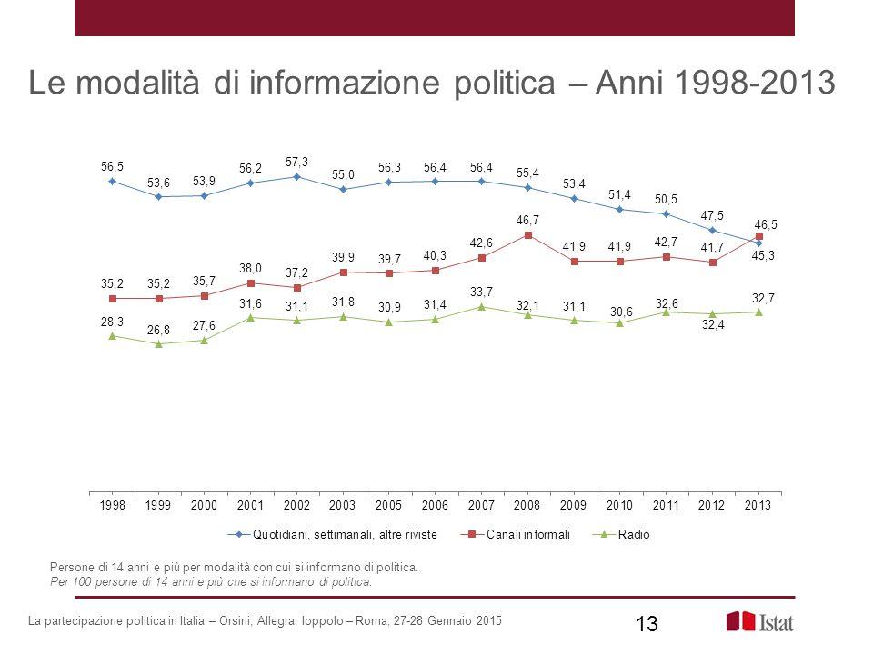 Le modalità di informazione politica – Anni 1998-2013