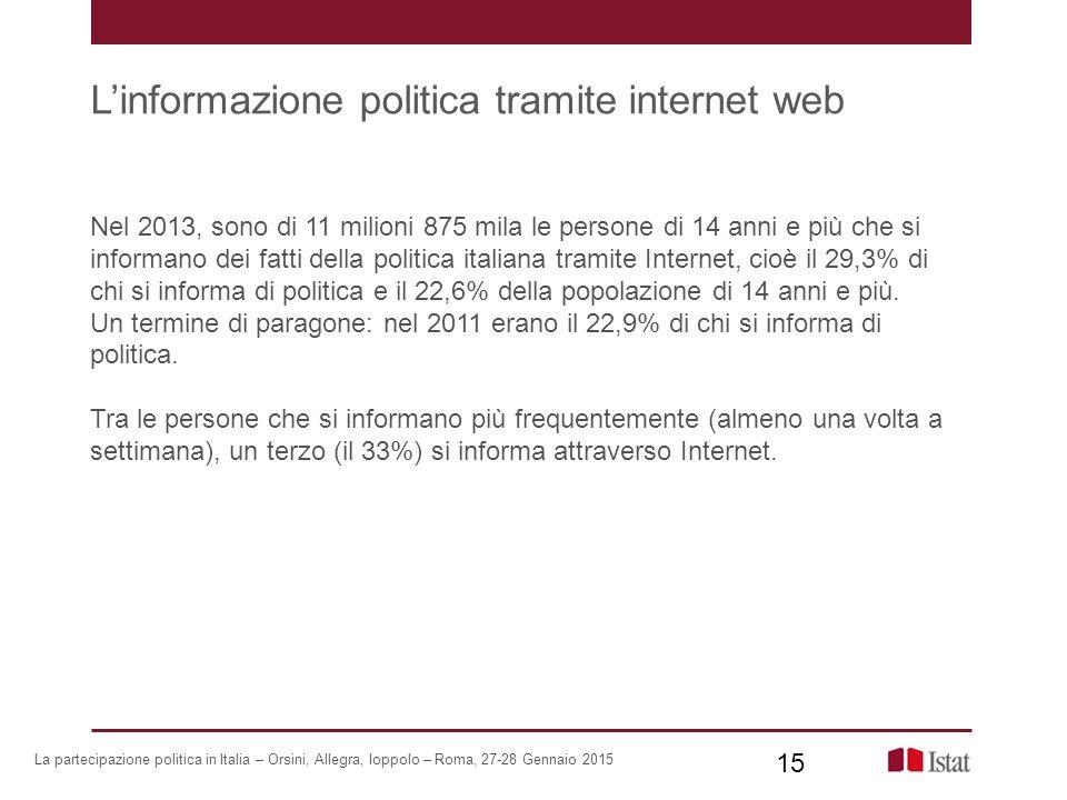 L'informazione politica tramite internet web