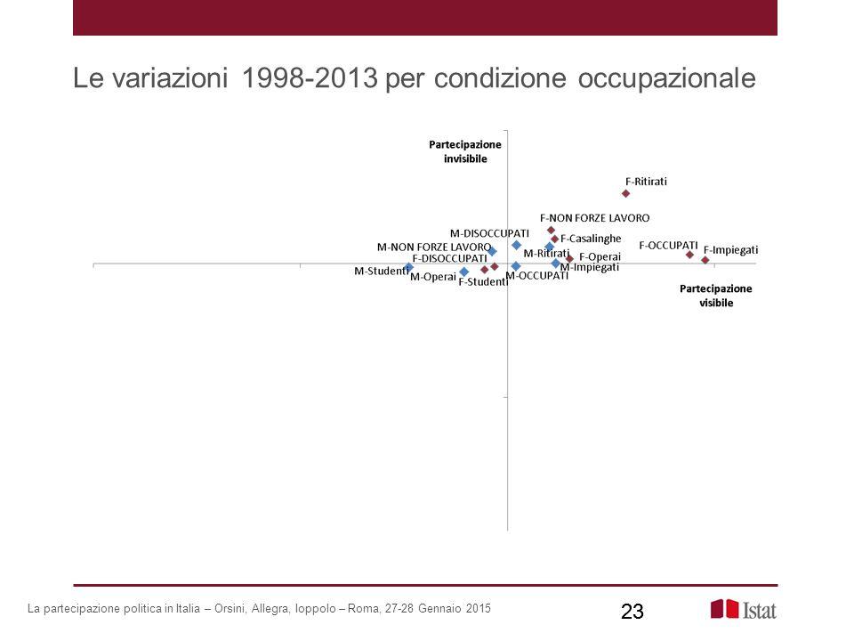 Le variazioni 1998-2013 per condizione occupazionale