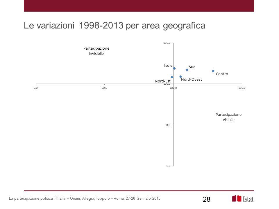 Le variazioni 1998-2013 per area geografica