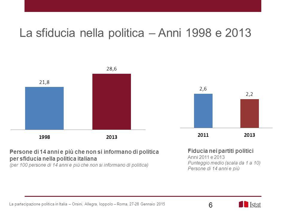La sfiducia nella politica – Anni 1998 e 2013