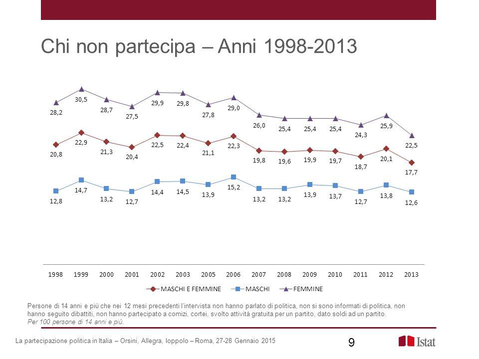 Chi non partecipa – Anni 1998-2013