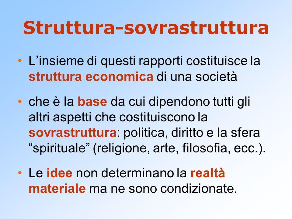 Struttura-sovrastruttura