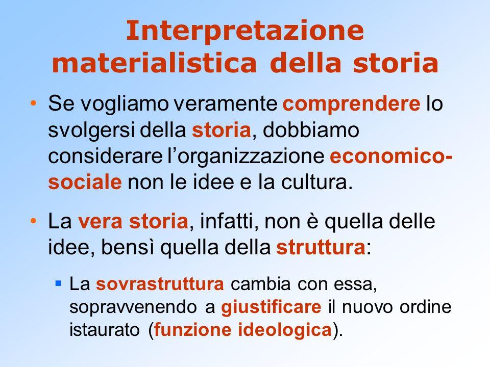 Interpretazione materialistica della storia