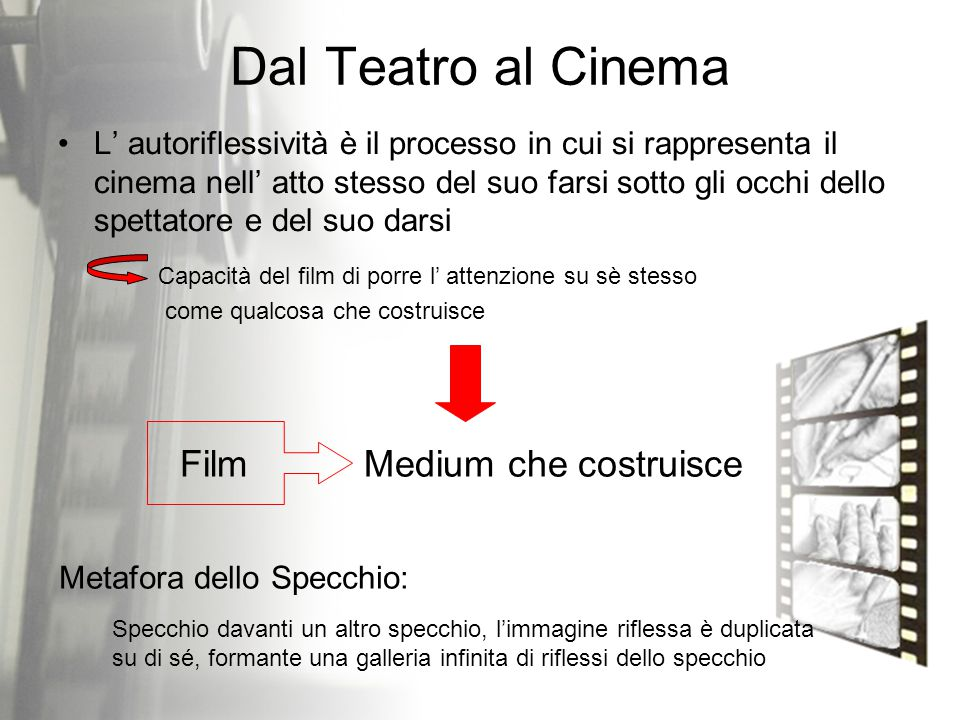 Dal Teatro al Cinema Film Medium che costruisce