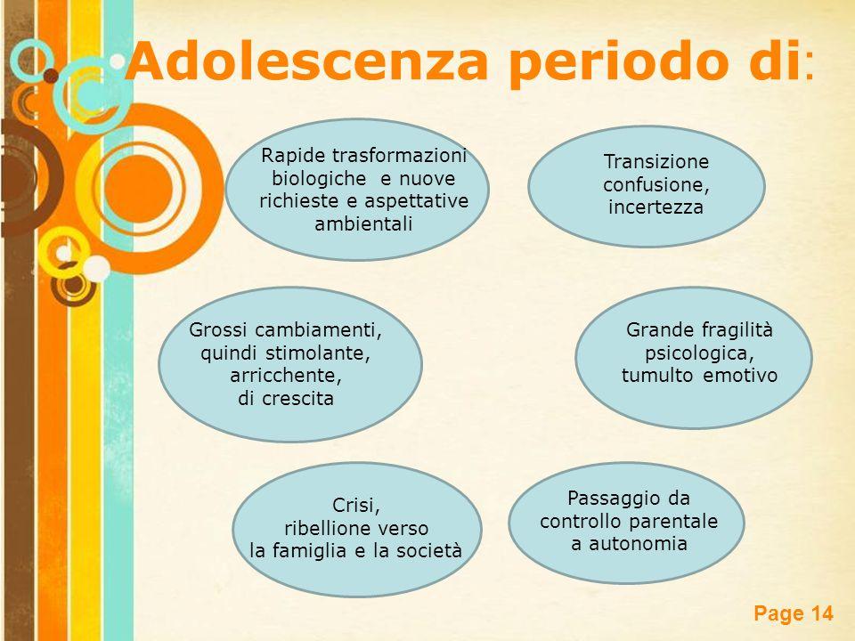 Adolescenza periodo di: