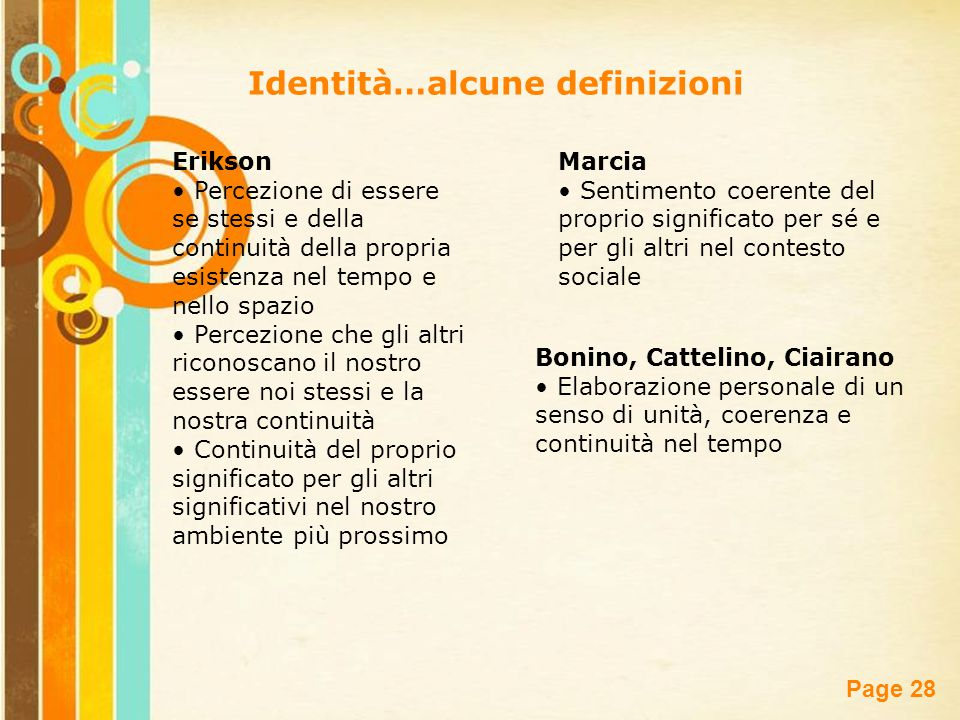 Identità…alcune definizioni
