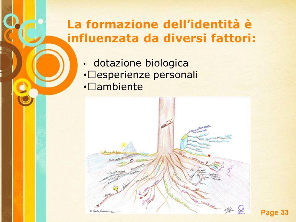 La formazione dell'identità è influenzata da diversi fattori: