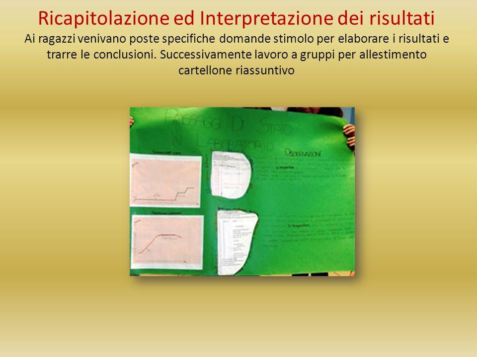 Ricapitolazione ed Interpretazione dei risultati Ai ragazzi venivano poste specifiche domande stimolo per elaborare i risultati e trarre le conclusioni.