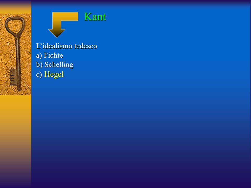 Kant L'idealismo tedesco a) Fichte b) Schelling c) Hegel