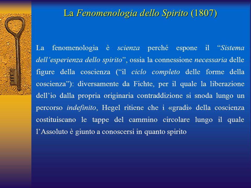 La Fenomenologia dello Spirito (1807)