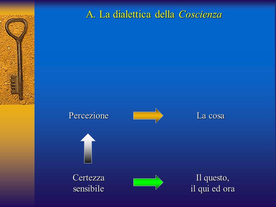 A. La dialettica della Coscienza
