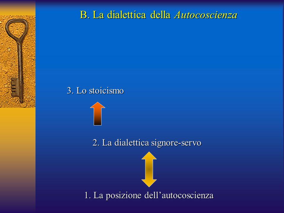 B. La dialettica della Autocoscienza