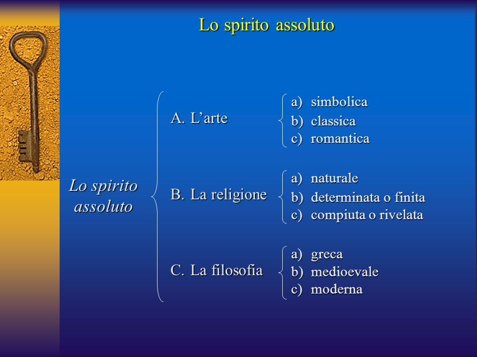 Lo spirito assoluto Lo spirito assoluto A. L'arte B. La religione