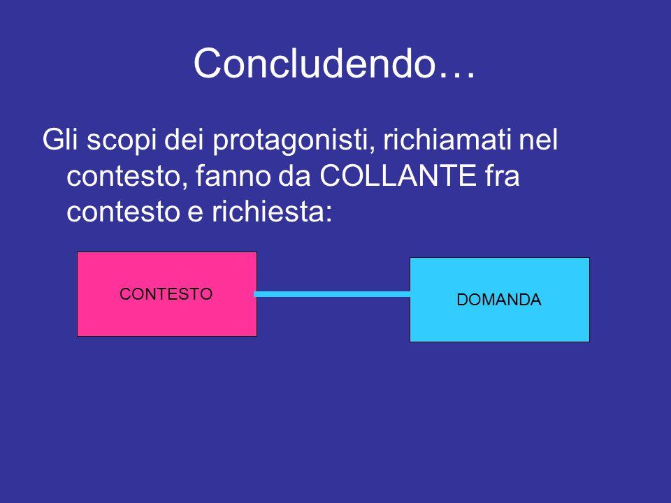 Concludendo… Gli scopi dei protagonisti, richiamati nel contesto, fanno da COLLANTE fra contesto e richiesta: