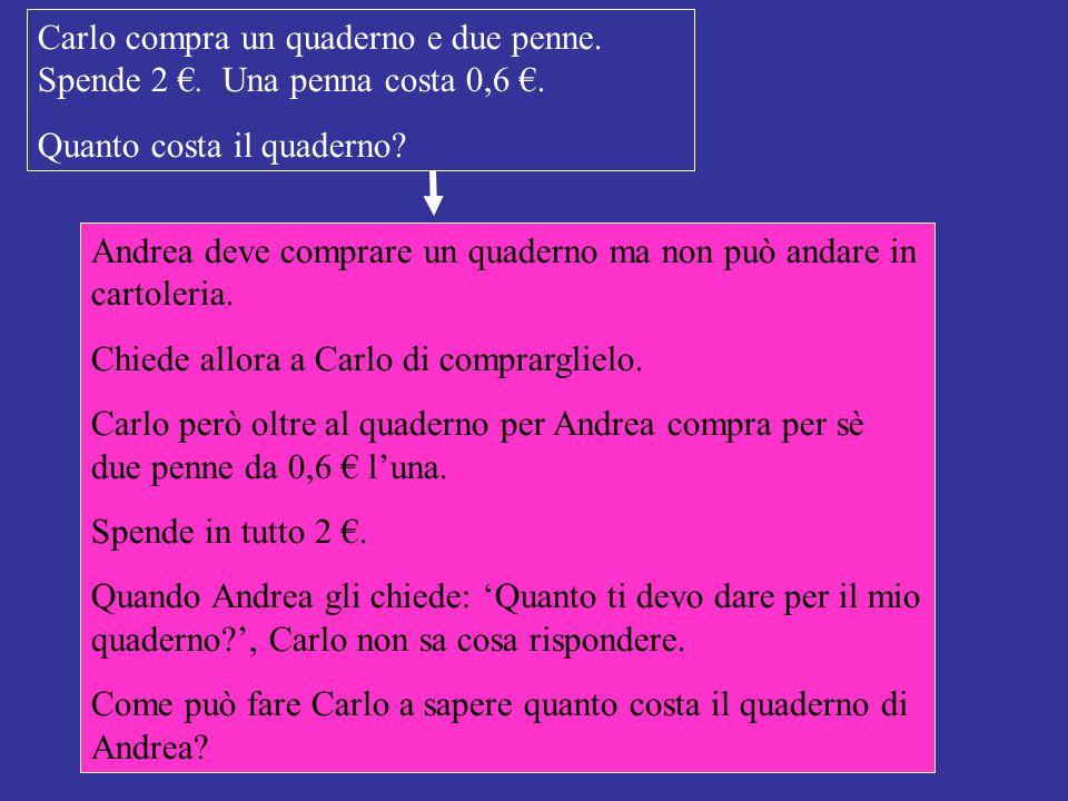 Carlo compra un quaderno e due penne. Spende 2 €. Una penna costa 0,6 €.