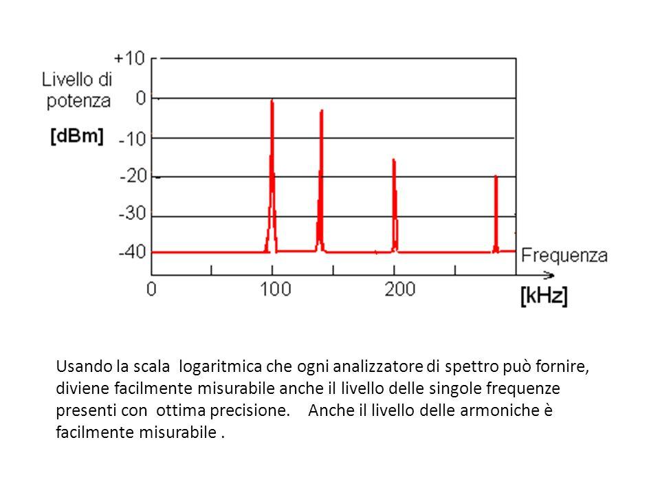 Usando la scala logaritmica che ogni analizzatore di spettro può fornire, diviene facilmente misurabile anche il livello delle singole frequenze presenti con ottima precisione.